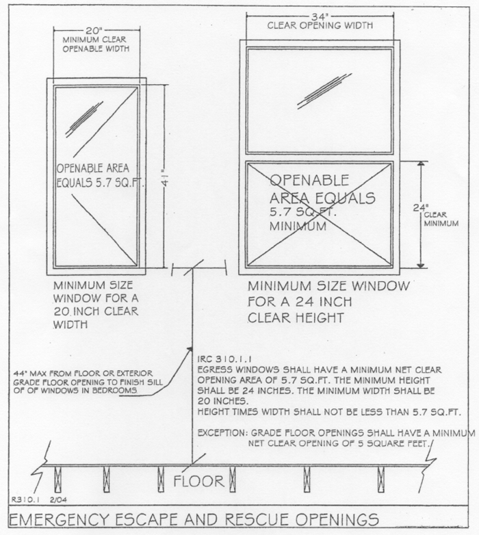Egress Window Size Simple What Is Egress Window Code With